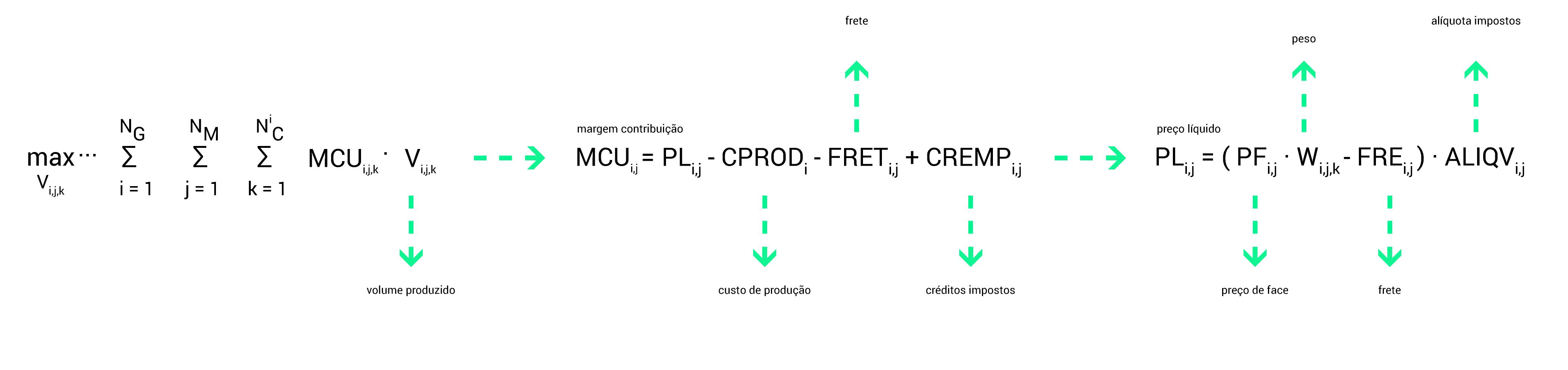 Planejamento de Produção Braskem