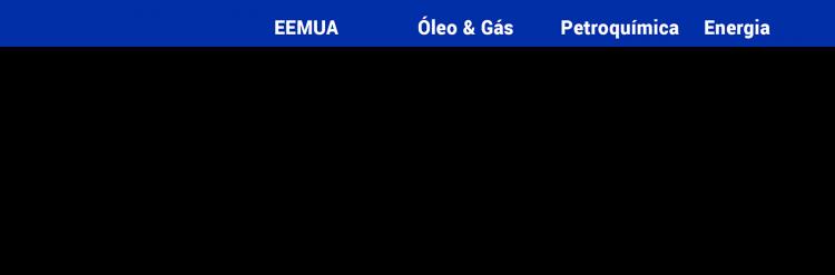 Gestão de Alarmes em Industrias Tabela com Recomnedações